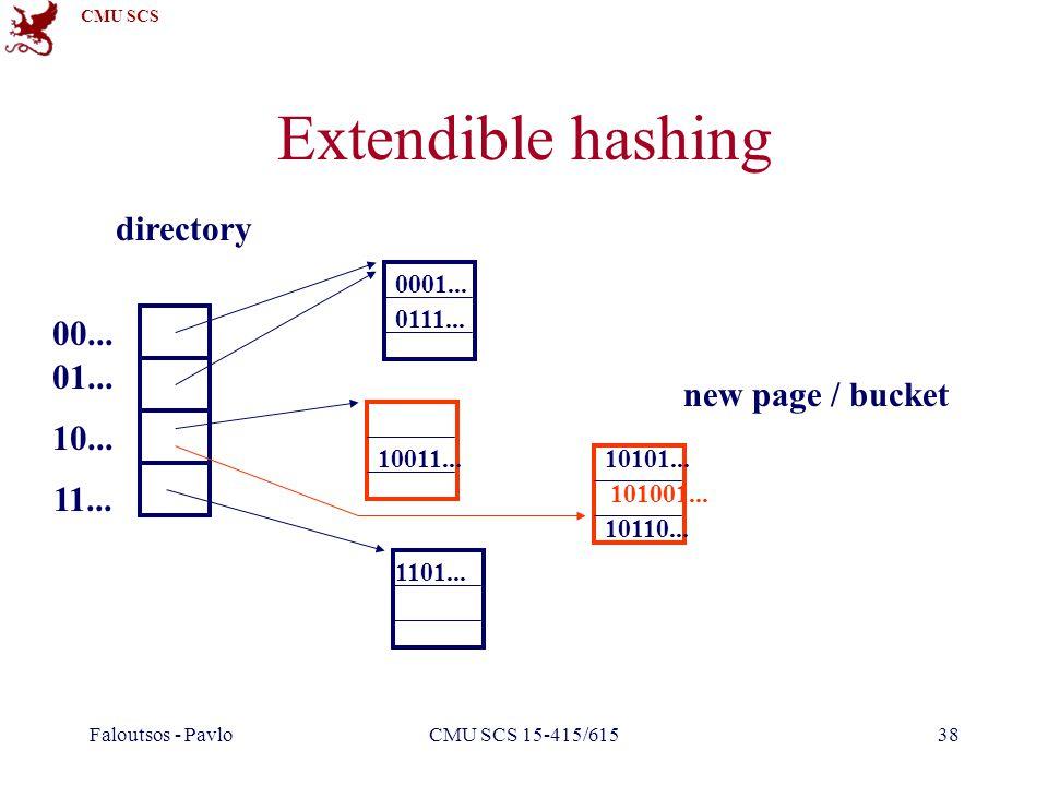 CMU SCS Faloutsos - PavloCMU SCS 15-415/61538 Extendible hashing directory 00... 01... 10... 11... 1101... 10011... 0111... 0001... 101001... 10101...