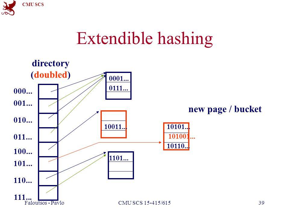 CMU SCS Faloutsos - PavloCMU SCS 15-415/61539 Extendible hashing directory (doubled) 1101... 10011... 0111... 0001... 101001... 10101... 10110... new