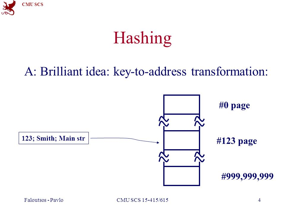 CMU SCS Faloutsos - PavloCMU SCS 15-415/6154 Hashing A: Brilliant idea: key-to-address transformation: #0 page #123 page #999,999,999 123; Smith; Main str