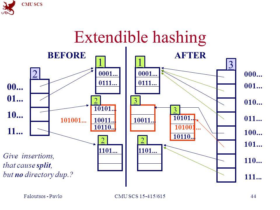 CMU SCS Faloutsos - PavloCMU SCS 15-415/61544 Extendible hashing 00... 01... 10... 11... 10101... 10110... 1101... 10011... 0111... 0001... 101001...