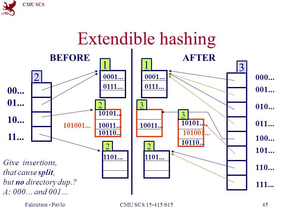 CMU SCS Faloutsos - PavloCMU SCS 15-415/61545 Extendible hashing 00... 01... 10... 11... 10101... 10110... 1101... 10011... 0111... 0001... 101001...