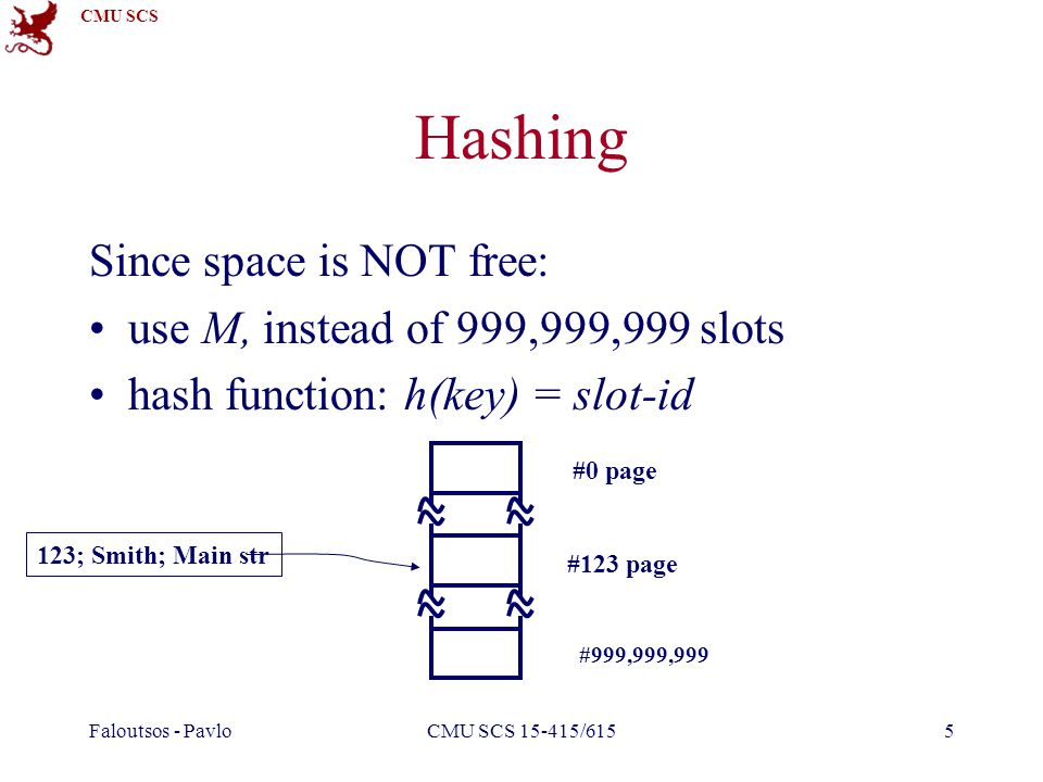 CMU SCS Faloutsos - PavloCMU SCS 15-415/6155 Hashing Since space is NOT free: use M, instead of 999,999,999 slots hash function: h(key) = slot-id #0 page #123 page #999,999,999 123; Smith; Main str