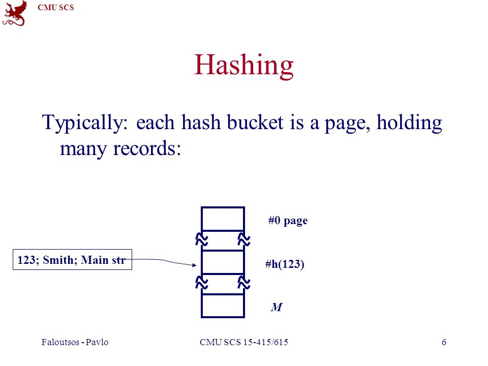 CMU SCS Faloutsos - PavloCMU SCS 15-415/6156 Hashing Typically: each hash bucket is a page, holding many records: #0 page #h(123) M 123; Smith; Main str