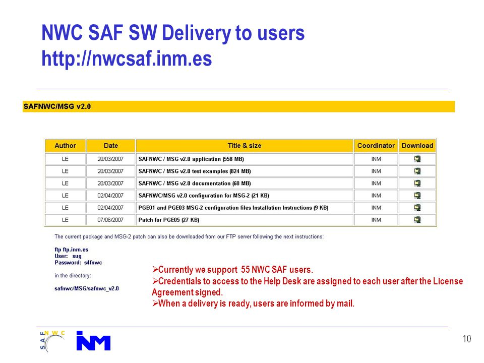 10 NWC SAF SW Delivery to users http://nwcsaf.inm.es  Currently we support 55 NWC SAF users.