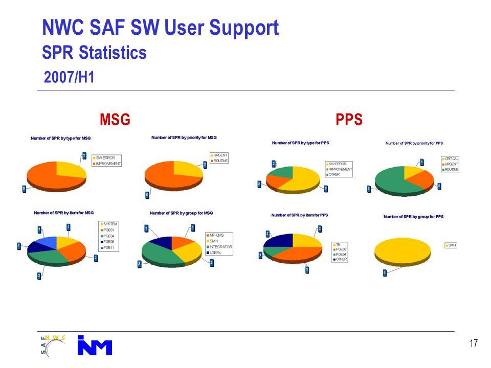 17 NWC SAF SW User Support SPR Statistics 2007/H1 MSGPPS