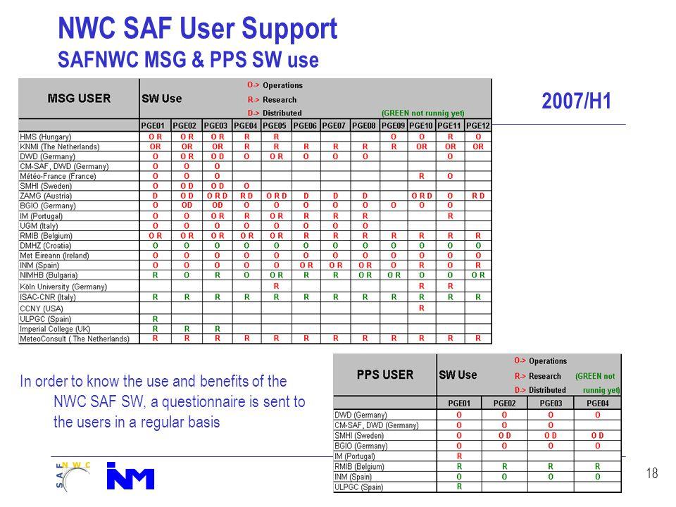 18 NWC SAF User Support SAFNWC MSG & PPS SW use 2007/H1