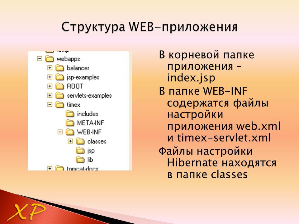 В корневой папке приложения – index.jsp В папке WEB-INF содержатся файлы настройки приложения web.xml и timex-servlet.xml Файлы настройки Hibernate на