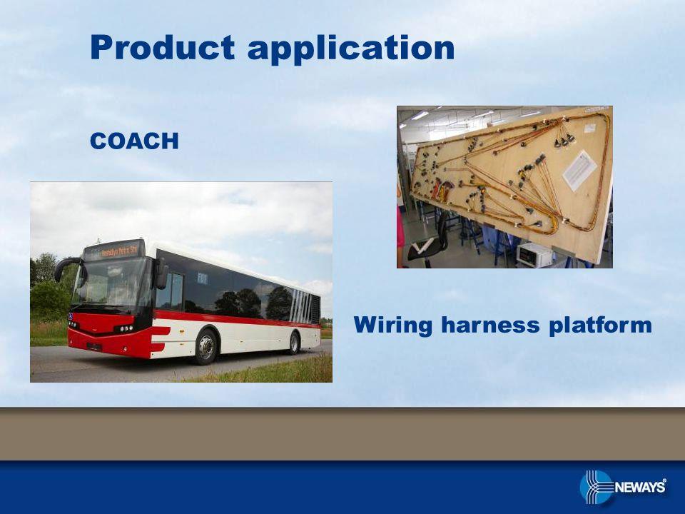 Product application Flight simulator Interactive flight control system