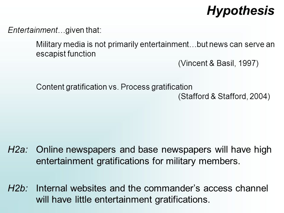 Hypothesis H2a: Online newspapers and base newspapers will have high entertainment gratifications for military members.