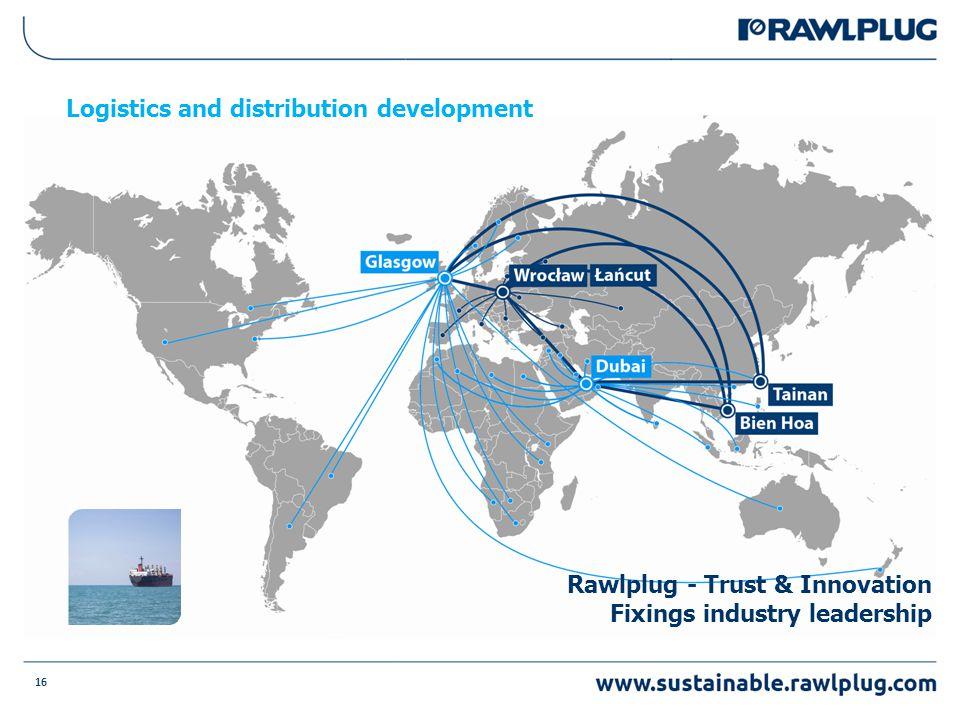 Rawlplug - Trust & Innovation Fixings industry leadership Logistics and distribution development 16