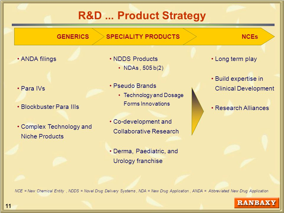 11 NCEsSPECIALITY PRODUCTS R&D...