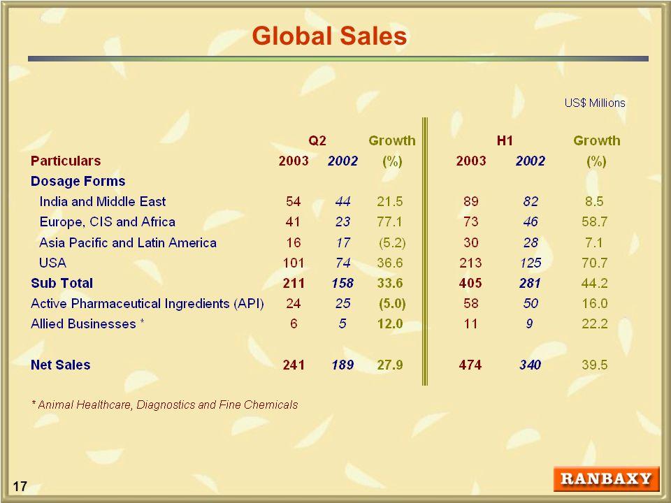 17 Global Sales