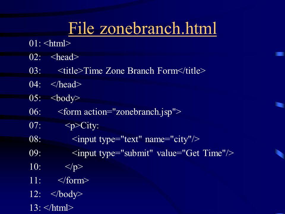 File zonebranch.html 01: 02: 03: Time Zone Branch Form 04: 05: 06: 07: City: 08: 09: 10: 11: 12: 13: