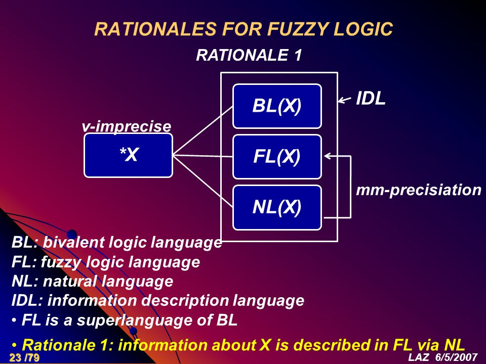 RATIONALES FOR FUZZY LOGIC *XBL(X)FL(X)NL(X) IDL RATIONALE 1 mm-precisiation v-imprecise BL: bivalent logic language FL: fuzzy logic language NL: natural language IDL: information description language FL is a superlanguage of BL Rationale 1: information about X is described in FL via NL 23 /79LAZ 6/5/2007