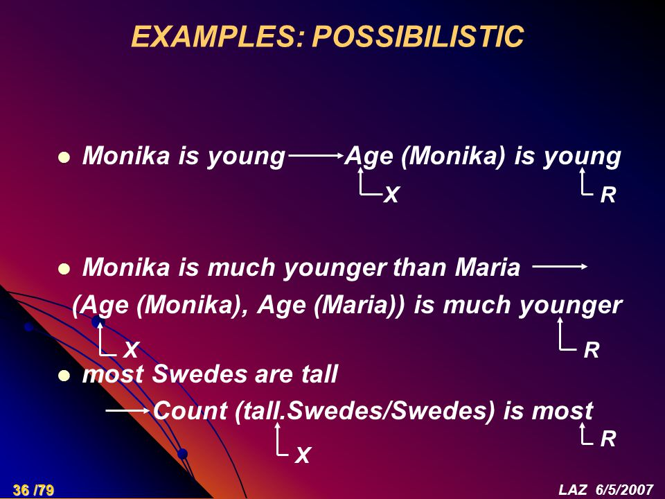 EXAMPLES: POSSIBILISTIC Monika is young Age (Monika) is young Monika is much younger than Maria (Age (Monika), Age (Maria)) is much younger most Swedes are tall Count (tall.Swedes/Swedes) is most XR X X R R 36 /79LAZ 6/5/2007