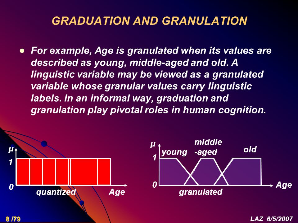 GRADUATION AND GRANULATION For example, Age is granulated when its values are described as young, middle-aged and old.