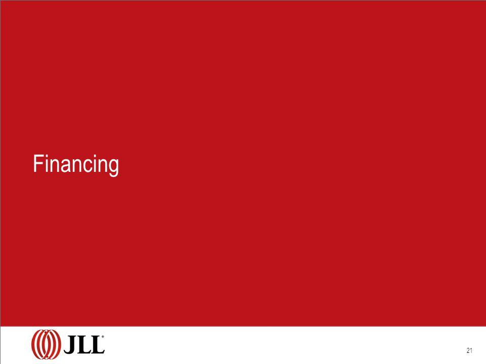 21 Financing