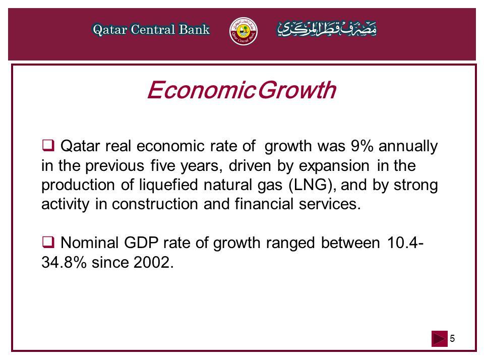 16 Monetary Policy The Qatari riyal pegged to the U.S.
