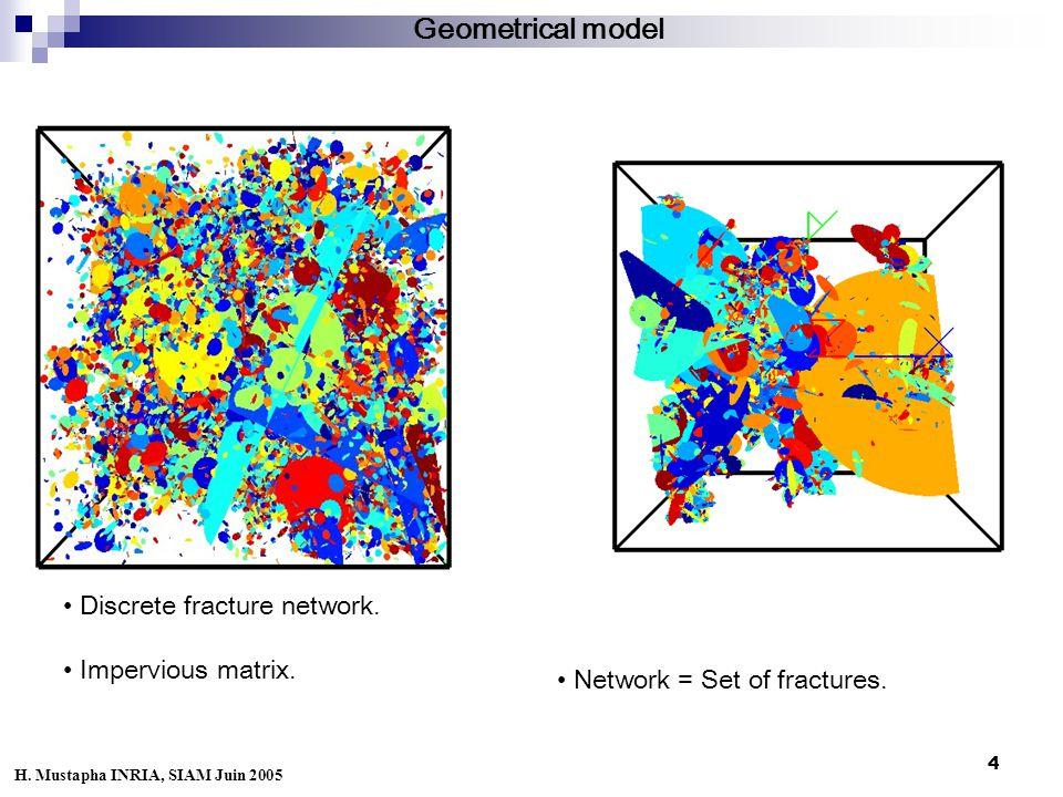 4 Geometrical model Discrete fracture network. Impervious matrix.