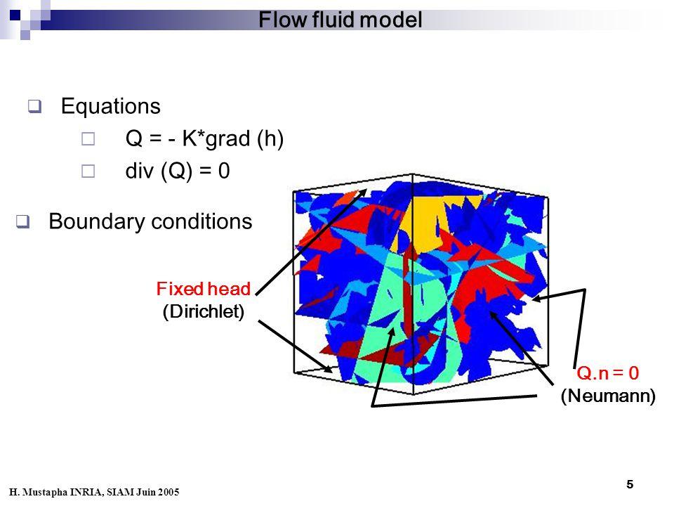 5  Equations  Q = - K*grad (h)  div (Q) = 0  Boundary conditions Flow fluid model Fixed head (Dirichlet) Q.n = 0 (Neumann) H.