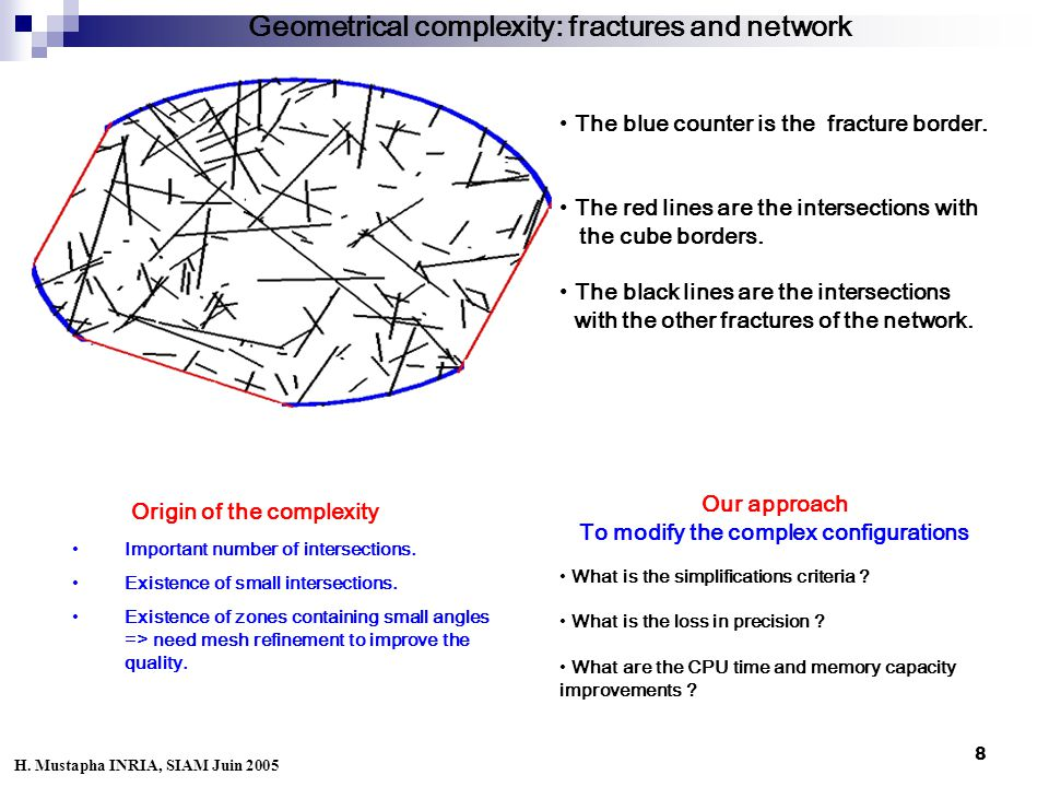 9 Network properties size : 18 number of fractures: 285 Generation and quality of the mesh for the fracture networks Mesh After refinement 020406080100120140160180 0 4 8 12 16 % Number of angles Angle in degree Distribution of angles H.