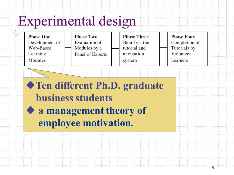 9 Experimental design  Ten different Ph.D.