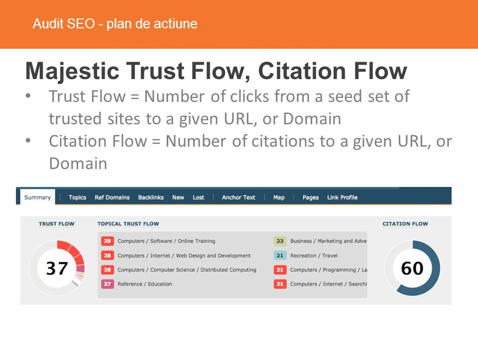 Audit SEO - plan de actiune Majestic Trust Flow, Citation Flow Trust Flow = Number of clicks from a seed set of trusted sites to a given URL, or Domain Citation Flow = Number of citations to a given URL, or Domain
