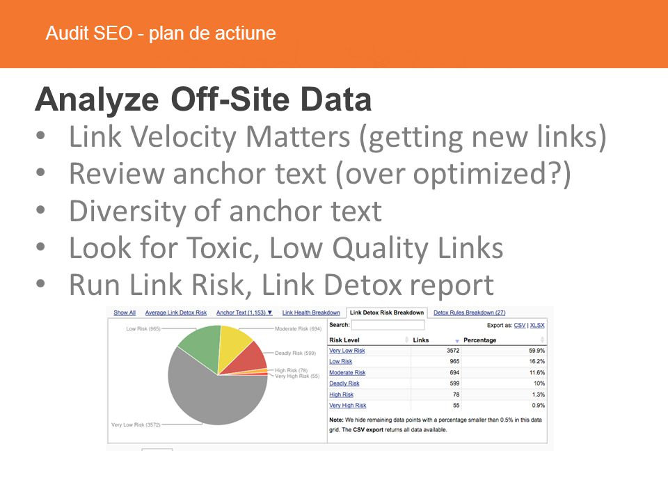 Audit SEO - plan de actiune Analyze Off-Site Data Link Velocity Matters (getting new links) Review anchor text (over optimized ) Diversity of anchor text Look for Toxic, Low Quality Links Run Link Risk, Link Detox report