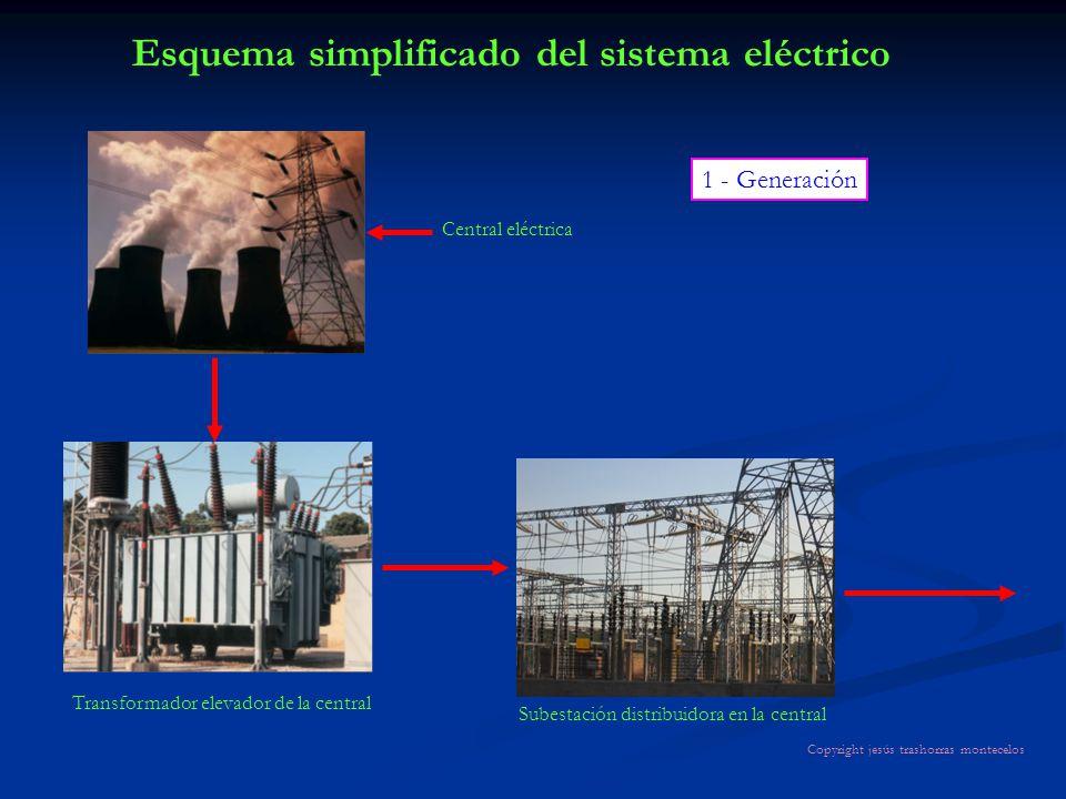 Esquema simplificado del sistema eléctrico Central eléctrica Transformador elevador de la central Subestación distribuidora en la central 1 - Generaci
