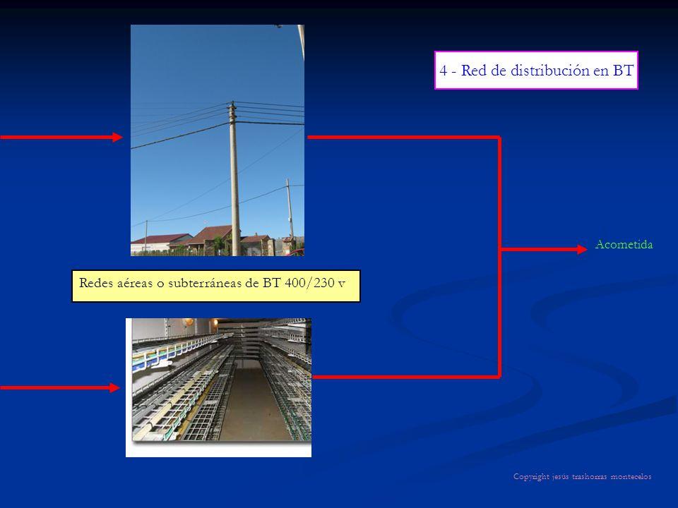 Redes aéreas o subterráneas de BT 400/230 v Acometida 4 - Red de distribución en BT Copyright jesús trashorras montecelos