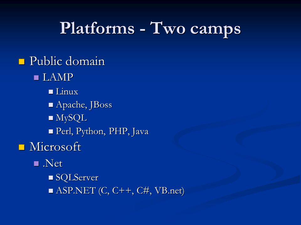 Platforms - Two camps Public domain Public domain LAMP LAMP Linux Linux Apache, JBoss Apache, JBoss MySQL MySQL Perl, Python, PHP, Java Perl, Python,