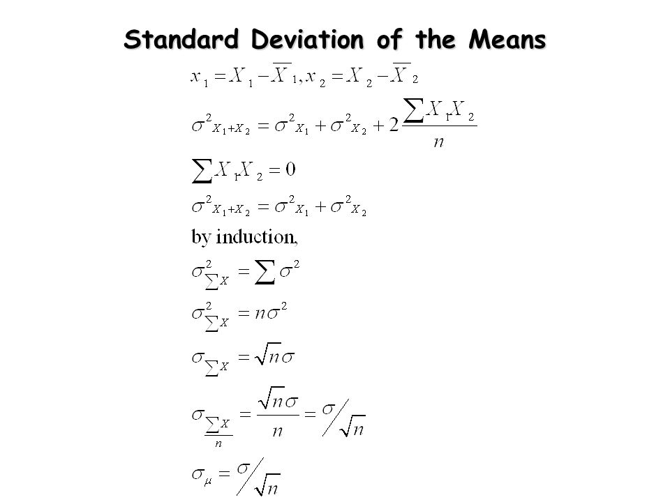 Standard Deviation of the Means