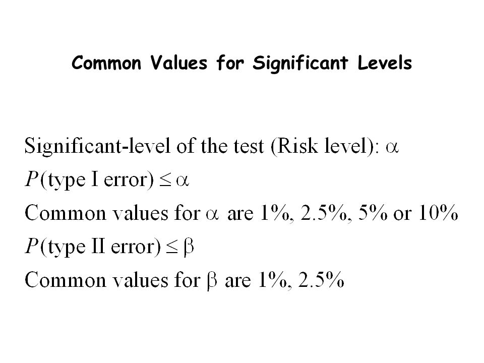 Common Values for Significant Levels
