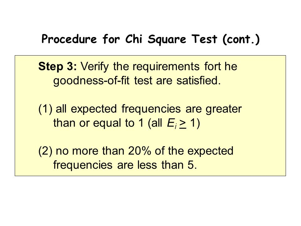 Step 3: Verify the requirements fort he goodness-of-fit test are satisfied.