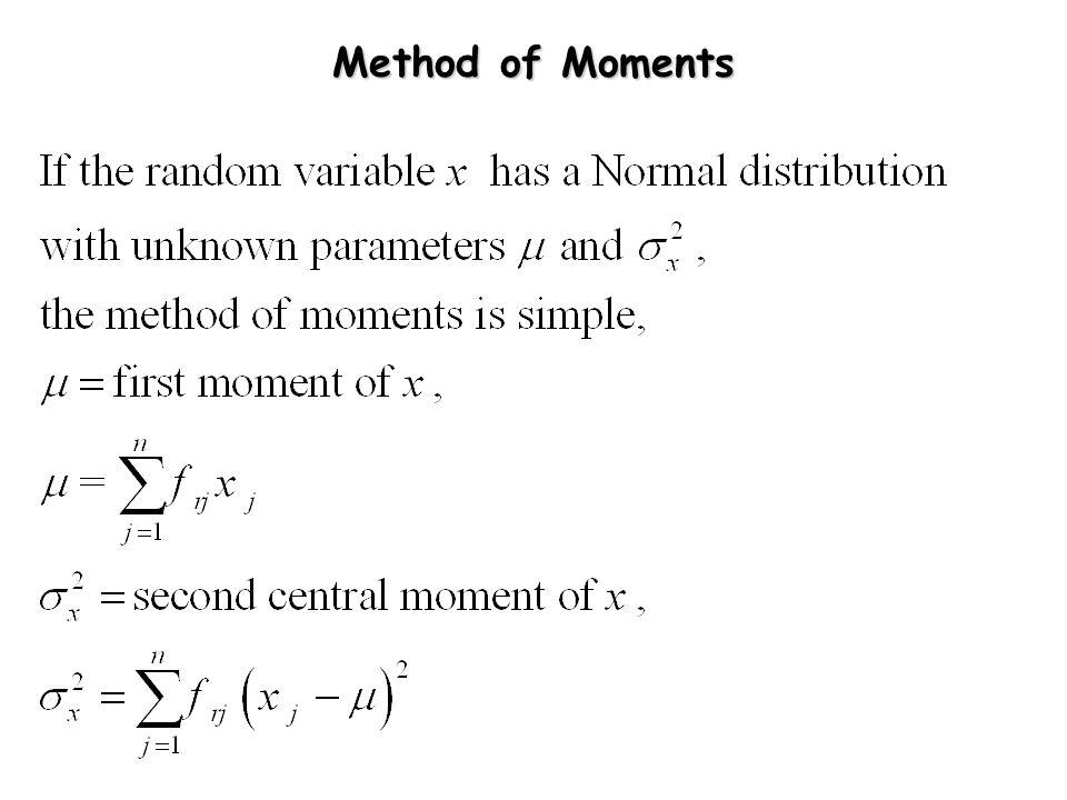 Method of Moments