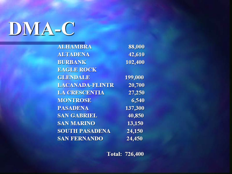DMA-C ALHAMBRA 88,000 ALTADENA 42,610 BURBANK 102,400 EAGLE ROCK GLENDALE 199,000 LACANADA-FLINTR 20,700 LA CRESCENTIA 27,250 MONTROSE 6,540 PASADENA 137,300 SAN GABRIEL 40,850 SAN MARINO 13,150 SOUTH PASADENA 24,150 SAN FERNANDO 24,450 Total: 726,400 Total: 726,400