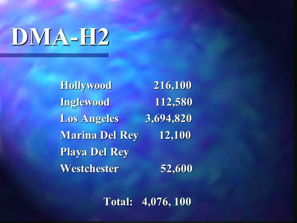 DMA-H2 Hollywood 216,100 Inglewood 112,580 Los Angeles 3,694,820 Marina Del Rey 12,100 Playa Del Rey Westchester 52,600 Total: 4,076, 100