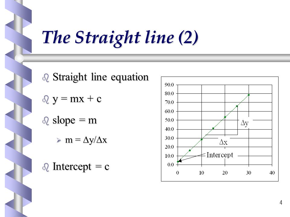 5 Correlation & Regression b These are statistical processes which;  Suggest the existence of a relationship  Determine the best equation to fit the data b Correlation is a measure of the strength of a relationship between two variables b Regression is the process of determining that relationship