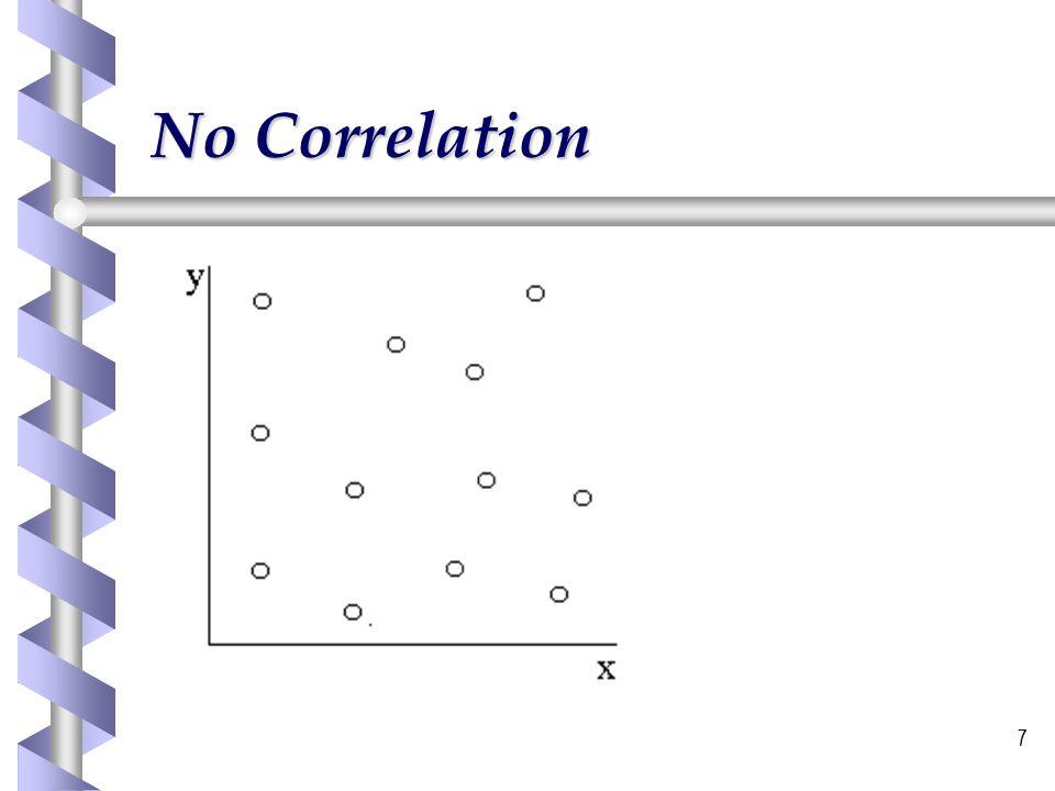 8 Positive correlation