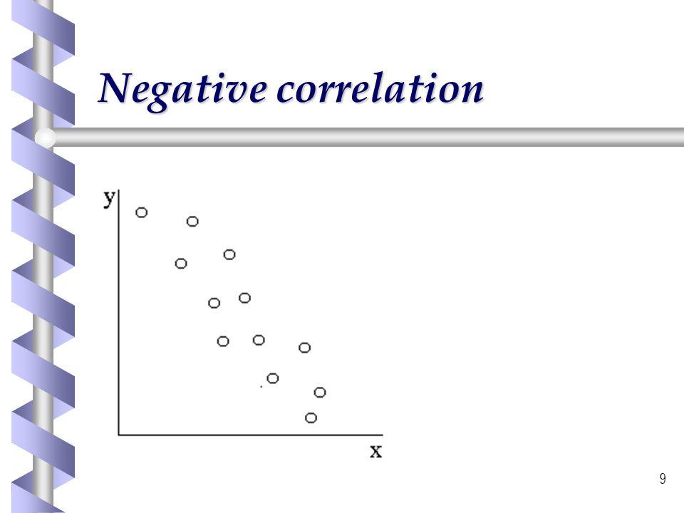 10 Curvilinear correlation