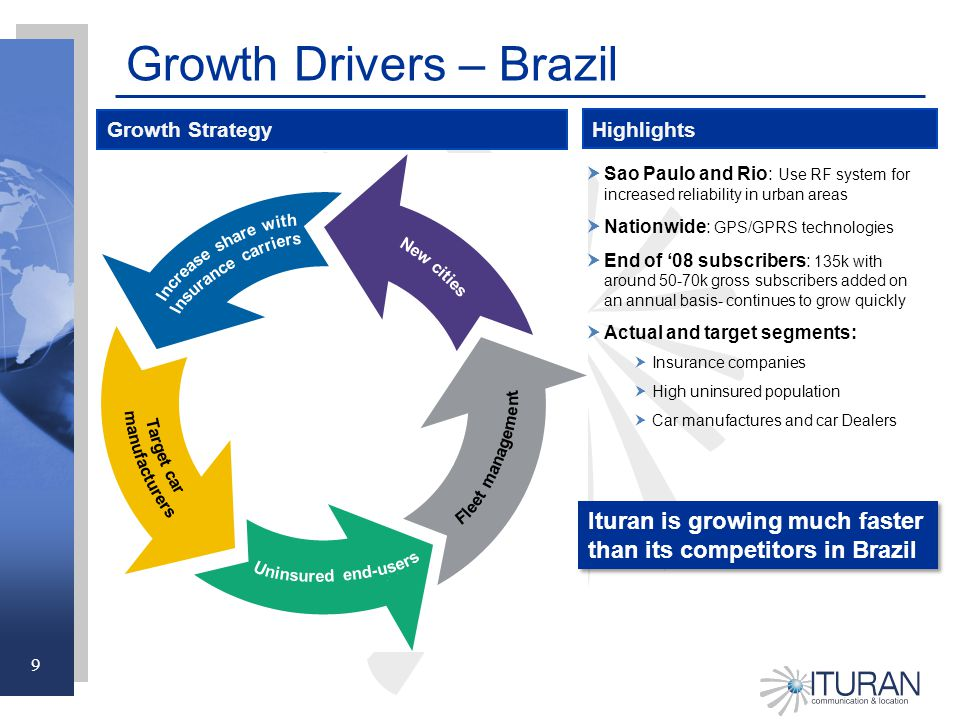 10 Looking to the long-term future Penetrate new segments such as car manufactures and car dealers in existing regions Expand operations and leverage know- how into new regions with a focus on emerging markets Use customer relationships to up- sell added value services: Mr.