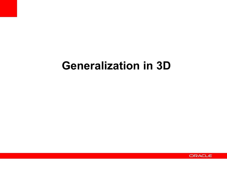 Generalization in 3D