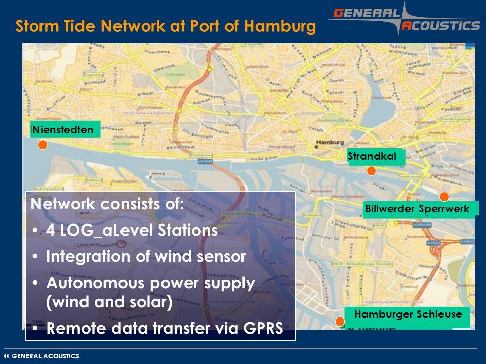 GENERAL ACOUSTICS © Storm Tide Network at Port of Hamburg Nienstedten Strandkai Billwerder Sperrwerk Hamburger Schleuse Network consists of: 4 LOG_aLe