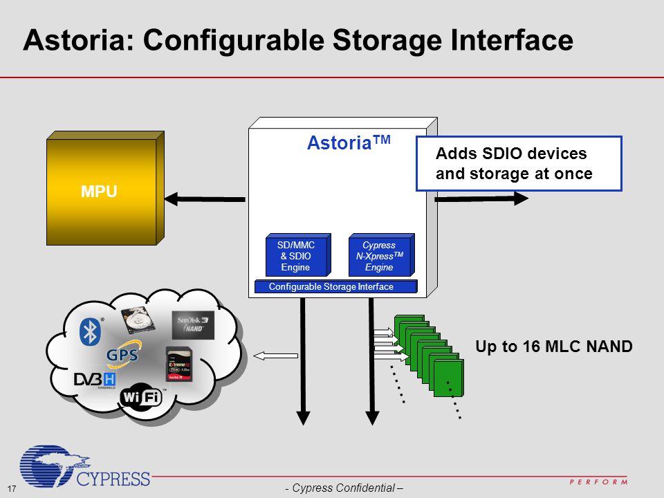 17 - Cypress Confidential – Astoria: Configurable Storage Interface …… Up to 16 MLC NAND MPU Cypress N-Xpress TM Engine SD/MMC & SDIO Engine Configura