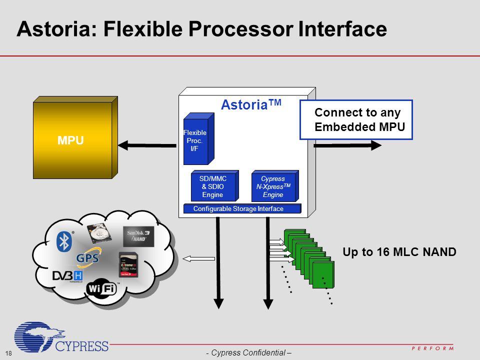 18 - Cypress Confidential – Astoria: Flexible Processor Interface …… Up to 16 MLC NAND MPU Cypress N-Xpress TM Engine SD/MMC & SDIO Engine Configurabl