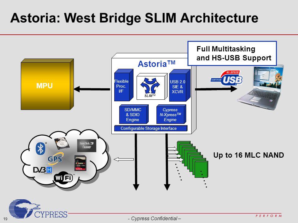 19 - Cypress Confidential – Astoria: West Bridge SLIM Architecture …… Up to 16 MLC NAND MPU Cypress N-Xpress TM Engine SD/MMC & SDIO Engine Configurab
