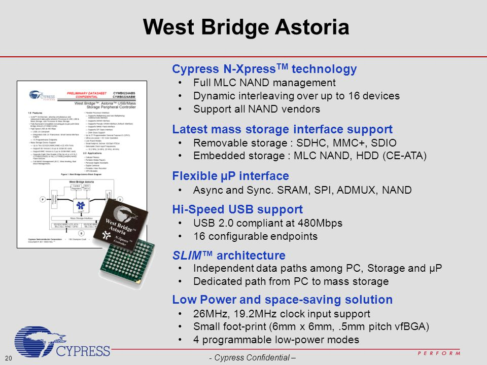 20 - Cypress Confidential – West Bridge Astoria Cypress N-Xpress TM technology Full MLC NAND management Dynamic interleaving over up to 16 devices Sup