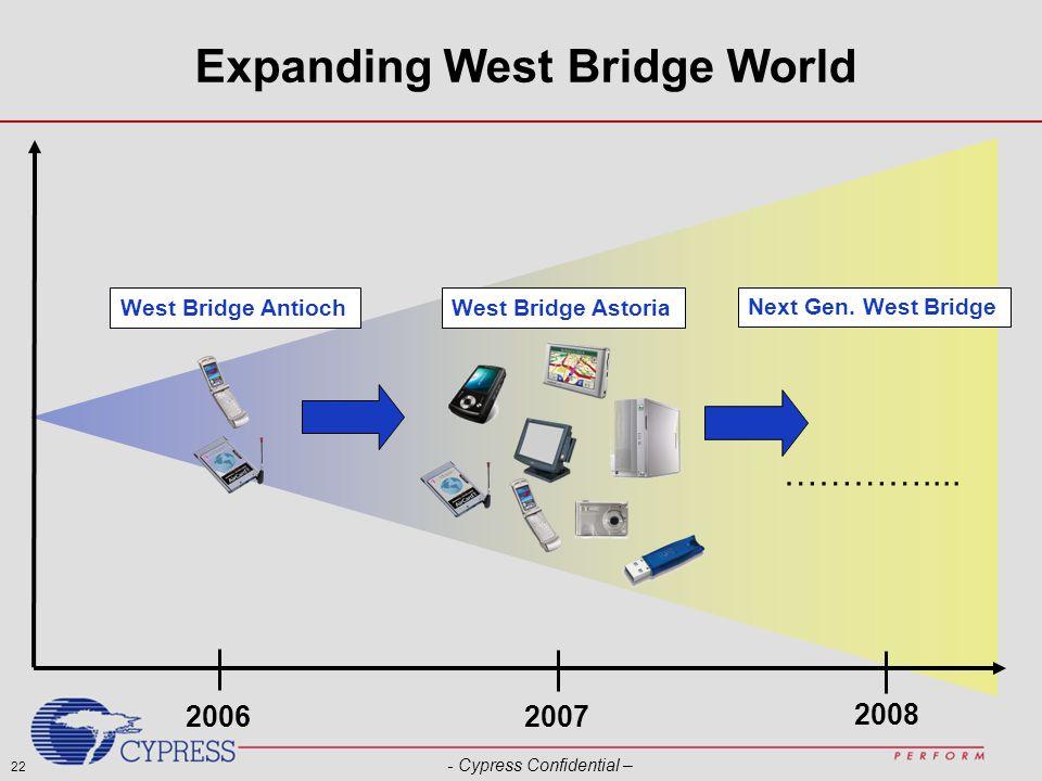 22 - Cypress Confidential – Expanding West Bridge World West Bridge Antioch West Bridge Astoria Next Gen. West Bridge ………….... 2006 2007 2008