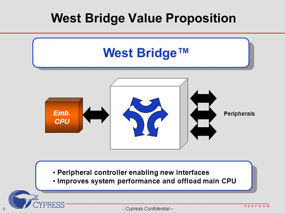 5 - Cypress Confidential – West Bridge Value Proposition Emb.