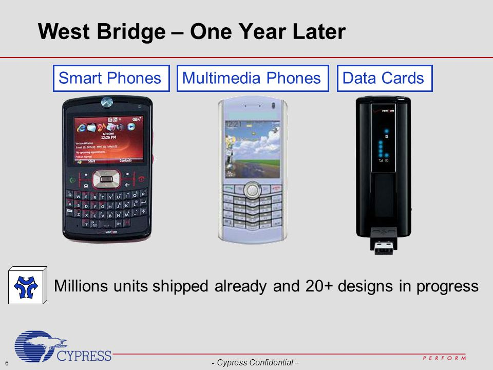6 - Cypress Confidential – West Bridge – One Year Later Smart PhonesData Cards Millions units shipped already and 20+ designs in progress Multimedia Phones